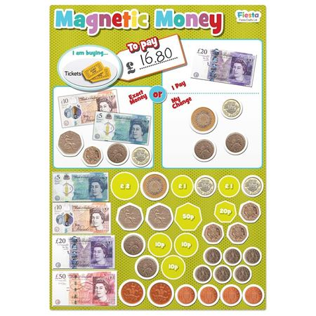 Picture of Magnetic Money
